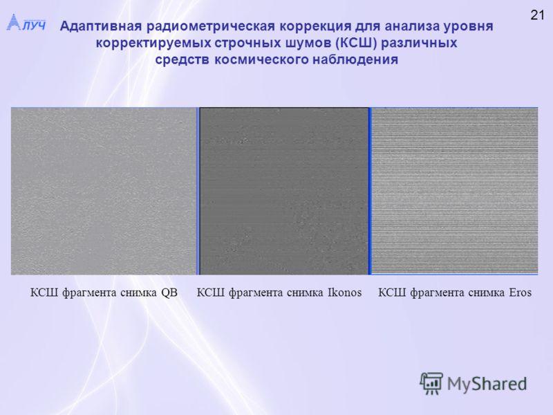 Адаптивная радиометрическая коррекция для анализа уровня корректируемых строчных шумов (КСШ) различных средств космического наблюдения 21 КСШ фрагмента снимка QBКСШ фрагмента снимка IkonosКСШ фрагмента снимка Eros