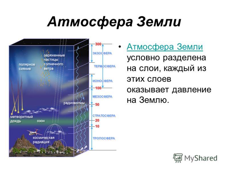 Атмосфера Земли Атмосфера Земли условно разделена на слои, каждый из этих слоев оказывает давление на Землю.Атмосфера Земли