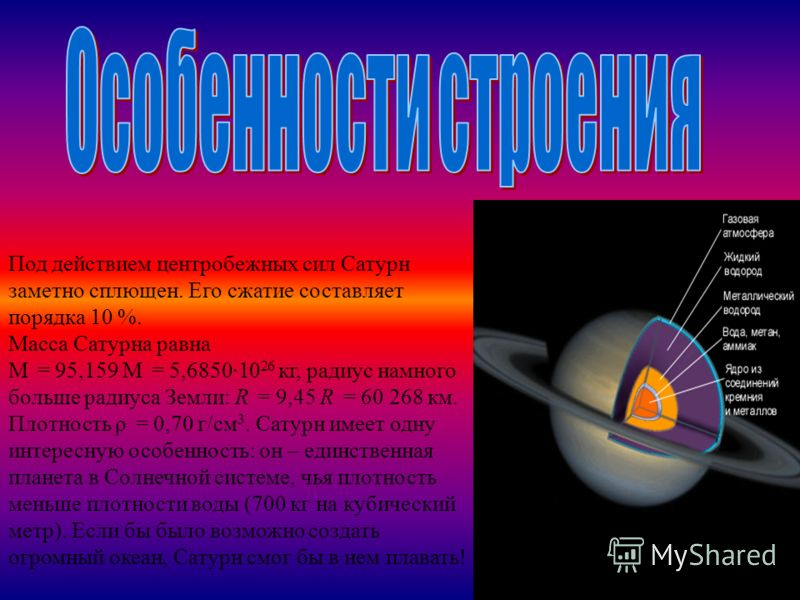 Под действием центробежных сил Сатурн заметно сплющен. Его сжатие составляет порядка 10 %. Масса Сатурна равна М = 95,159 М = 5,685010 26 кг, радиус намного больше радиуса Земли: R = 9,45 R = 60 268 км. Плотность ρ = 0,70 г/см 3. Сатурн имеет одну ин