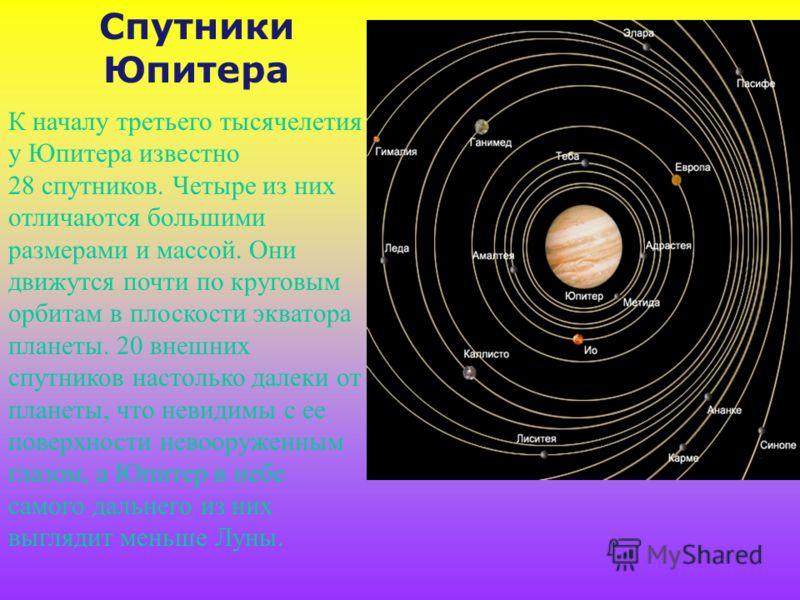 К началу третьего тысячелетия у Юпитера известно 28 спутников. Четыре из них отличаются большими размерами и массой. Они движутся почти по круговым орбитам в плоскости экватора планеты. 20 внешних спутников настолько далеки от планеты, что невидимы с