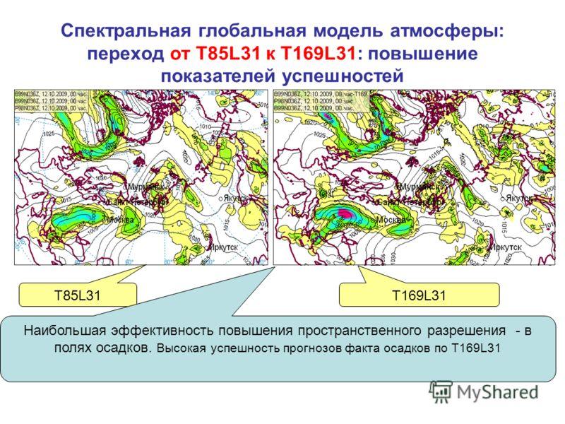 Спектральная глобальная модель атмосферы: переход от T85L31 к T169L31: повышение показателей успешностей T85L31 T169L31 Наибольшая эффективность повышения пространственного разрешения - в полях осадков. Высокая успешность прогнозов факта осадков по Т