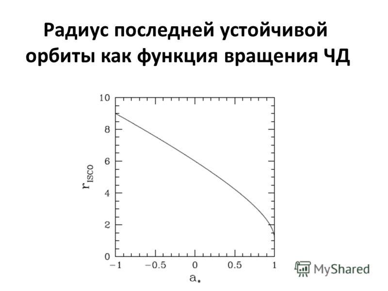 Радиус последней устойчивой орбиты как функция вращения ЧД