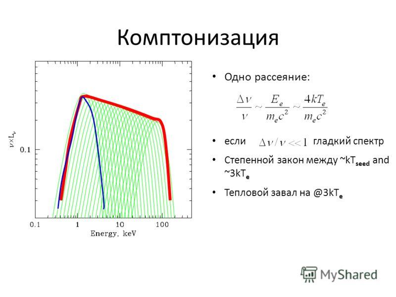 Комптонизация Одно рассеяние: если гладкий спектр Степенной закон между ~kT seed and ~3kT e Тепловой завал на @3kT e