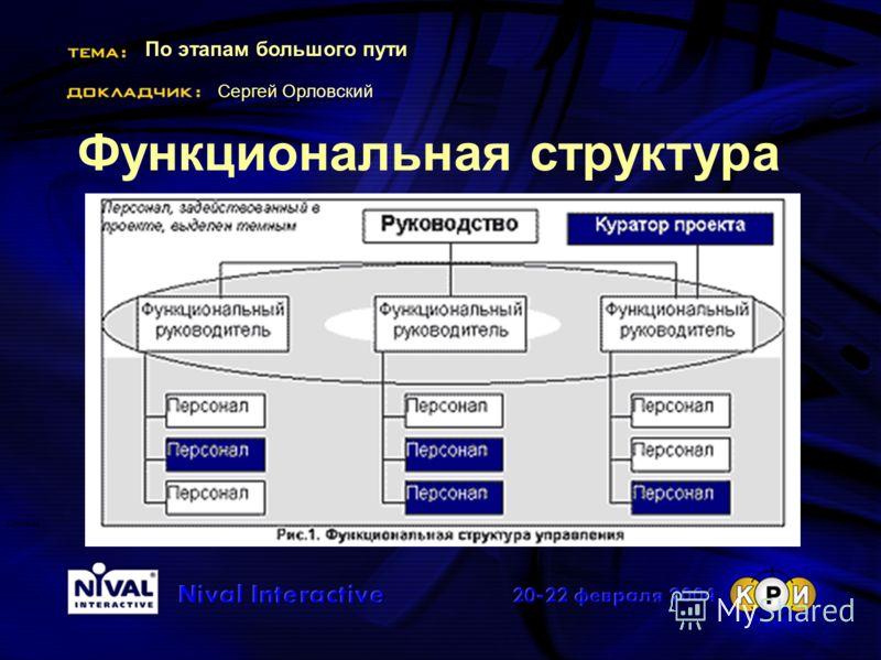 По этапам большого пути Сергей Орловский Система Функциональная структура