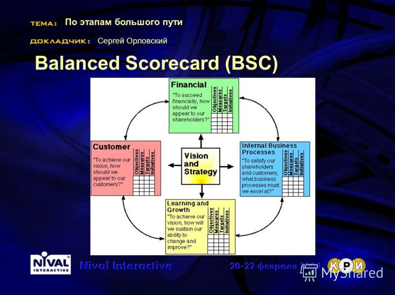 По этапам большого пути Сергей Орловский Balanced Scorecard (BSC)