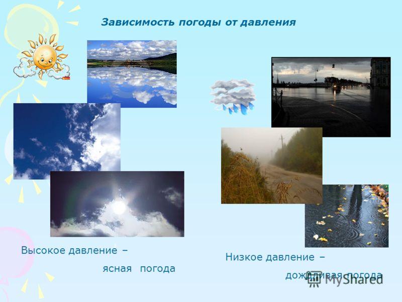 Высокое давление – ясная погода Низкое давление – дождливая погода Зависимость погоды от давления