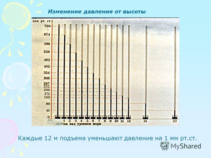 Изменение давления от высоты Каждые 12 м подъема уменьшают давление на 1 мм рт.ст.
