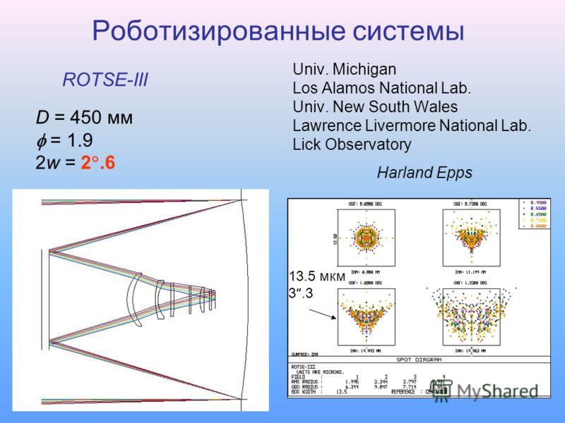 Роботизированные системы Univ. Michigan Los Alamos National Lab. Univ. New South Wales Lawrence Livermore National Lab. Lick Observatory Harland Epps 13.5 мкм 3.3 ROTSE-III D = 450 мм = 1.9 2w = 2.6