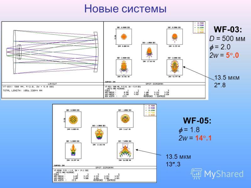 Новые системы WF-03: D = 500 мм = 2.0 2w = 5.0 13.5 мкм 2.8 13.5 мкм 13.3 WF-05: = 1.8 2w = 14.1
