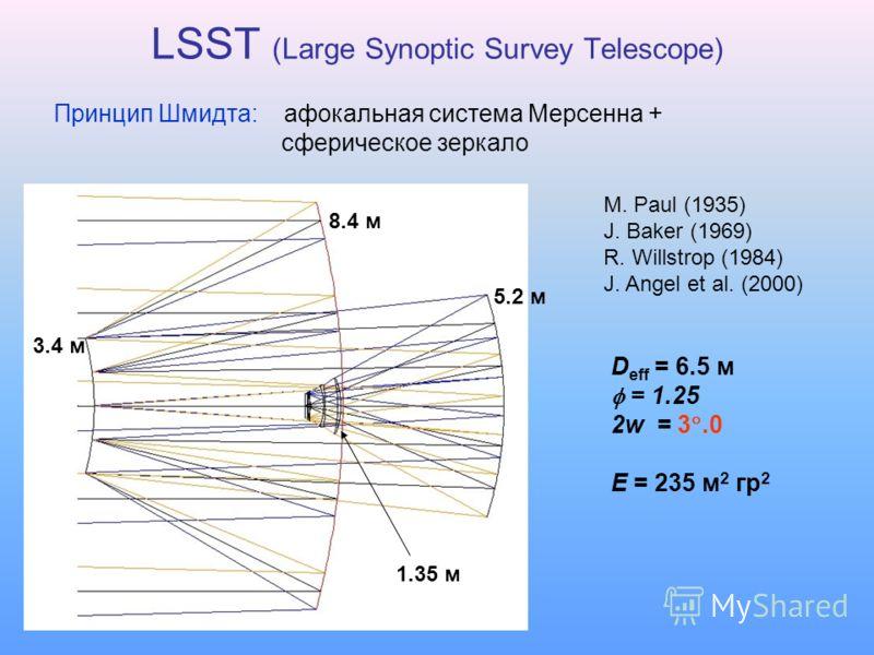 LSST (Large Synoptic Survey Telescope) D eff = 6.5 м = 1.25 2w = 3.0 E = 235 м 2 гр 2 Принцип Шмидта: афокальная система Мерсенна + cферическое зеркало M. Paul (1935) J. Baker (1969) R. Willstrop (1984) J. Angel et al. (2000) 8.4 м 3.4 м 5.2 м 1.35 м