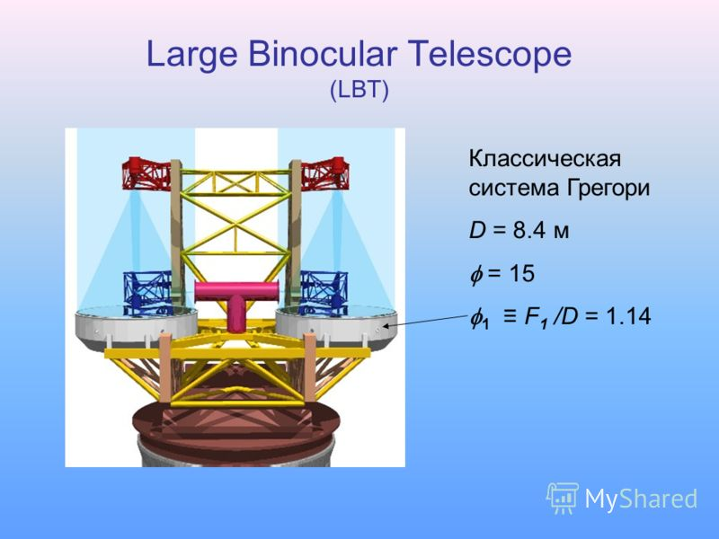 Large Binocular Telescope (LBT) Классическая система Грегори D = 8.4 м = 15 1 F 1 /D = 1.14
