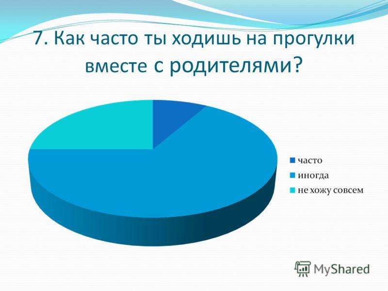 7. Как часто ты ходишь на прогулки вместе с родителями?