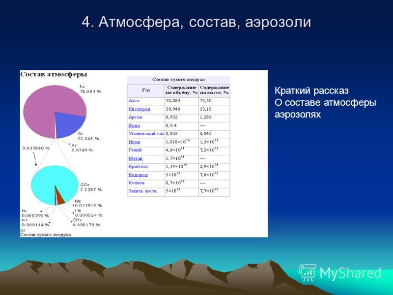 4. Атмосфера, состав, аэрозоли Краткий рассказ О составе атмосферы аэрозолях