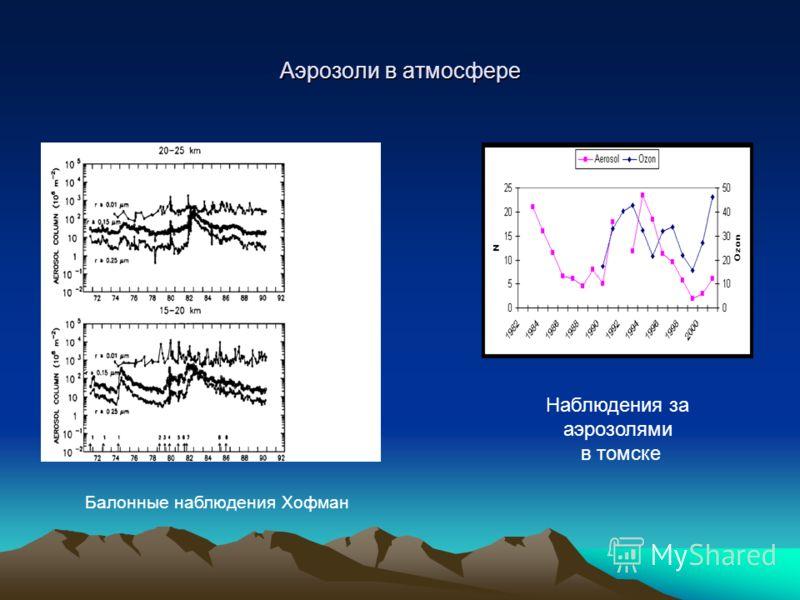 Аэрозоли в атмосфере Балонные наблюдения Хофман Наблюдения за аэрозолями в томске