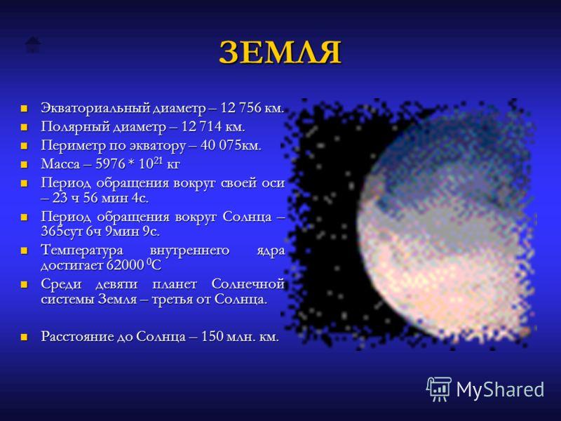 ВЕНЕРА Венера, имеющая диаметр 12 142 км, по величине почти не отличается от Земли, и во остальном они совершенно схожи. Венера, имеющая диаметр 12 142 км, по величине почти не отличается от Земли, и во остальном они совершенно схожи. Венерианская ат