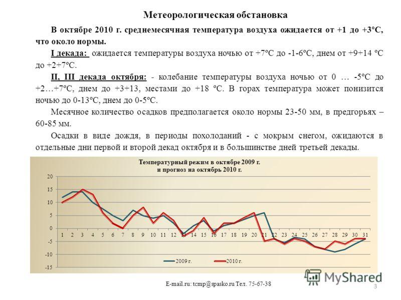 Метеорологическая обстановка В октябре 2010 г. среднемесячная температура воздуха ожидается от +1 до +3ºС, что около нормы. I декада: ожидается температуры воздуха ночью от +7ºС до -1-6ºС, днем от +9+14 ºС до +2+7ºС. II, III декада октября: - колебан