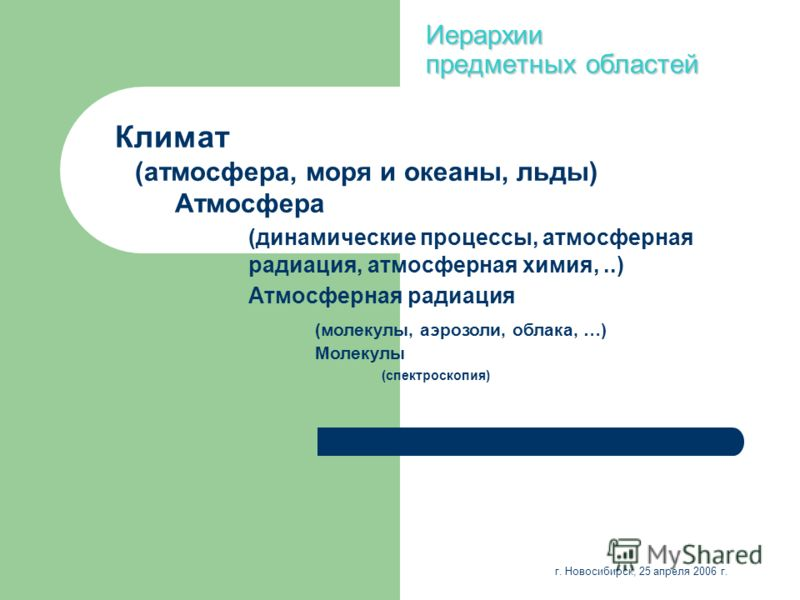 Иерархии предметных областей Климат (атмосфера, моря и океаны, льды) Атмосфера (динамические процессы, атмосферная радиация, атмосферная химия,..) Атмосферная радиация (молекулы, аэрозоли, облака, …) Молекулы (спектроскопия) г. Новосибирск, 25 апреля