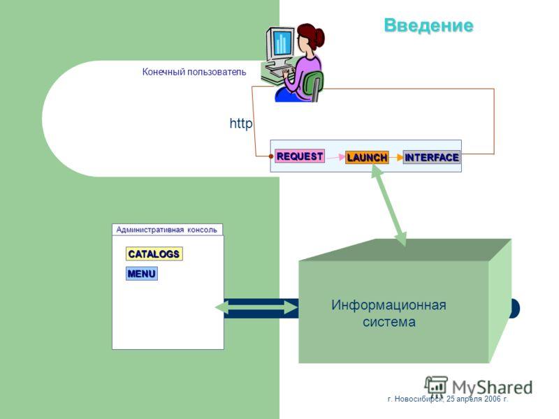 Введение Конечный пользователь REQUEST INTERFACE LAUNCH http Информационная система CATALOGS Административная консоль MENU г. Новосибирск, 25 апреля 2006 г.
