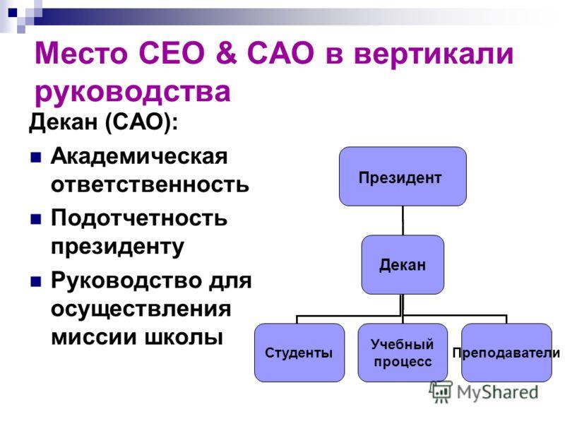 Место CEO & CAO в вертикали руководства Декан (CAO): Академическая ответственность Подотчетность президенту Руководство для осуществления миссии школы Президент Декан Студенты Учебный процесс Преподаватели