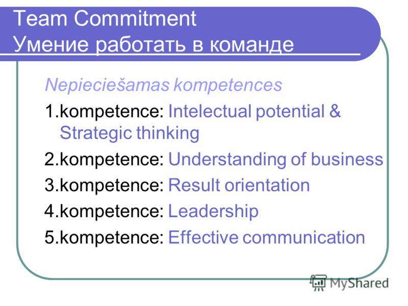 Team Commitment Умение работать в команде Nepieciešamas kompetences 1.kompetence: Intelectual potential & Strategic thinking 2.kompetence: Understanding of business 3.kompetence: Result orientation 4.kompetence: Leadership 5.kompetence: Effective com