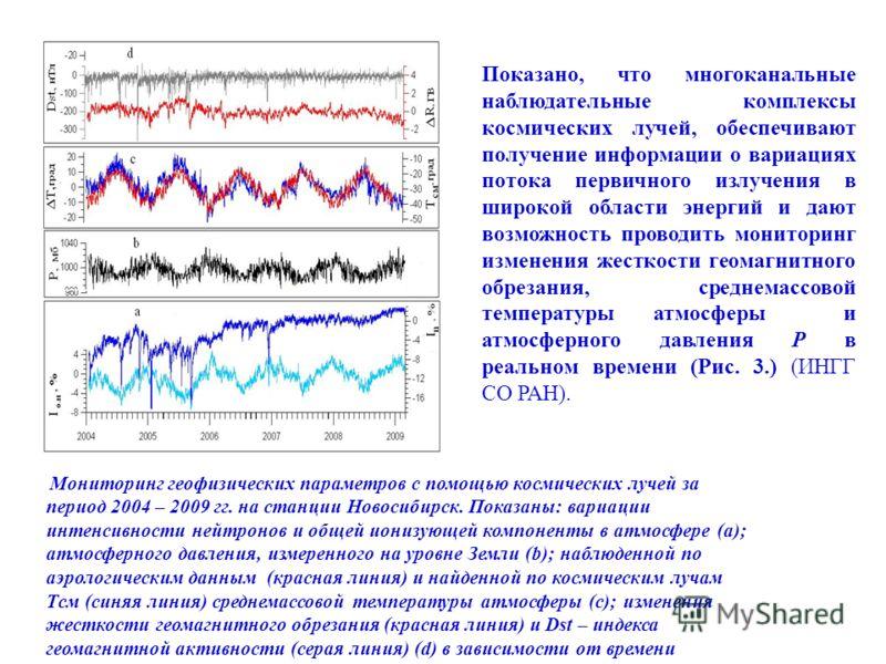Мониторинг геофизических параметров с помощью космических лучей за период 2004 – 2009 гг. на станции Новосибирск. Показаны: вариации интенсивности нейтронов и общей ионизующей компоненты в атмосфере (а); атмосферного давления, измеренного на уровне З