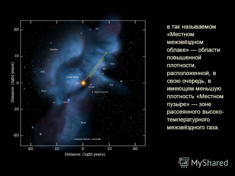 в так называемом «Местном межзвёздном облаке» области повышенной плотности, расположенной, в свою очередь, в имеющем меньшую плотность «Местном пузыре» зоне рассеянного высоко- температурного межзвёздного газа.