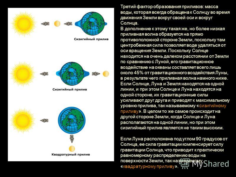 Третий фактор образования приливов: масса воды, которая всегда обращена к Солнцу во время движения Земли вокруг своей оси и вокруг Солнца. В дополнение к этому такая же, но более низкая приливная волна образуется на прямо противоположной стороне Земл