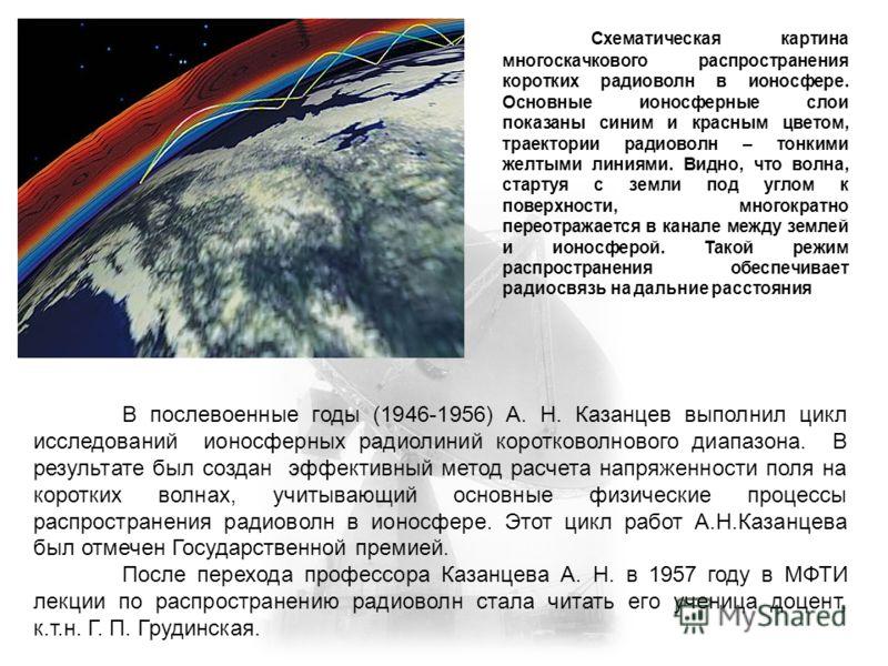 В послевоенные годы (1946-1956) А. Н. Казанцев выполнил цикл исследований ионосферных радиолиний коротковолнового диапазона. В результате был создан эффективный метод расчета напряженности поля на коротких волнах, учитывающий основные физические проц