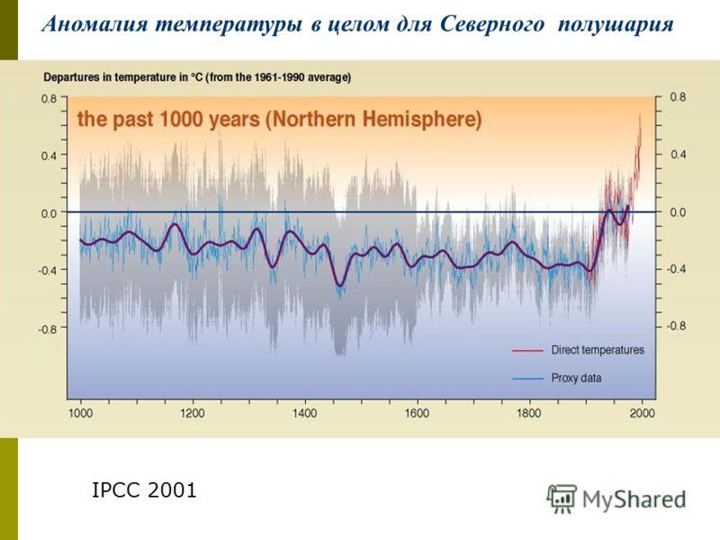 IPCC 2001 Аномалия температуры в целом для Северного полушария