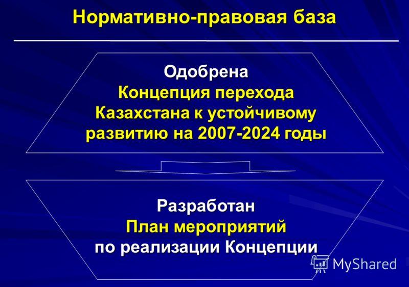 Разработан План мероприятий по реализации Концепции Одобрена Концепция перехода Казахстана к устойчивому развитию на 2007-2024 годы Нормативно-правовая база