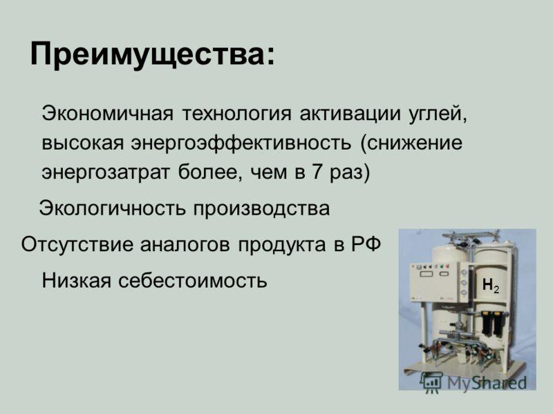Преимущества: Экономичная технология активации углей, высокая энергоэффективность (снижение энергозатрат более, чем в 7 раз) Экологичность производства Отсутствие аналогов продукта в РФ Низкая себестоимость Н2Н2