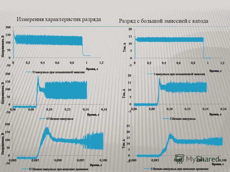 Измерения характеристик разряда Разряд с большой эмиссией с катода