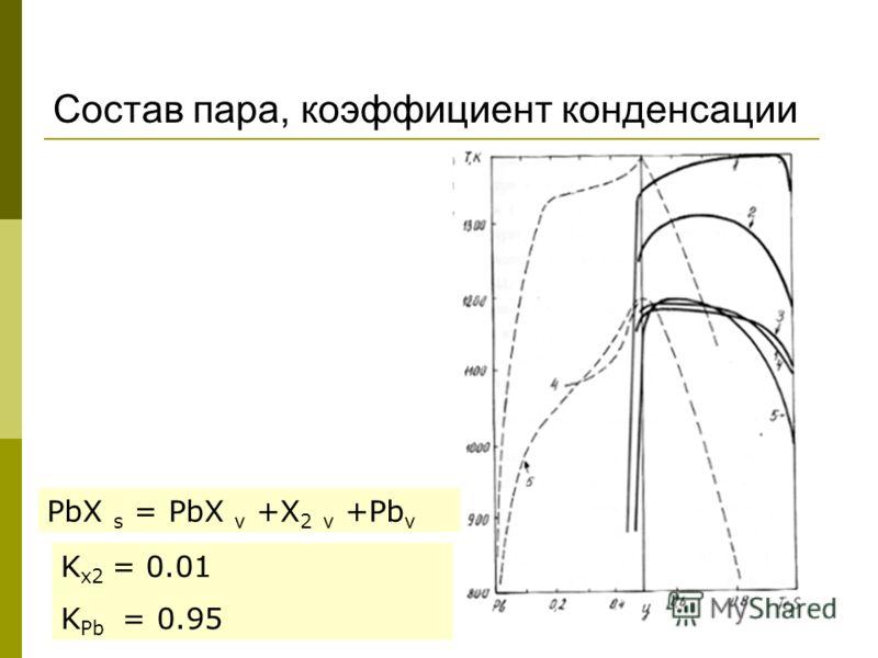 Состав пара, коэффициент конденсации PbX s = PbX v +X 2 v +Pb v K x2 = 0.01 K Pb = 0.95