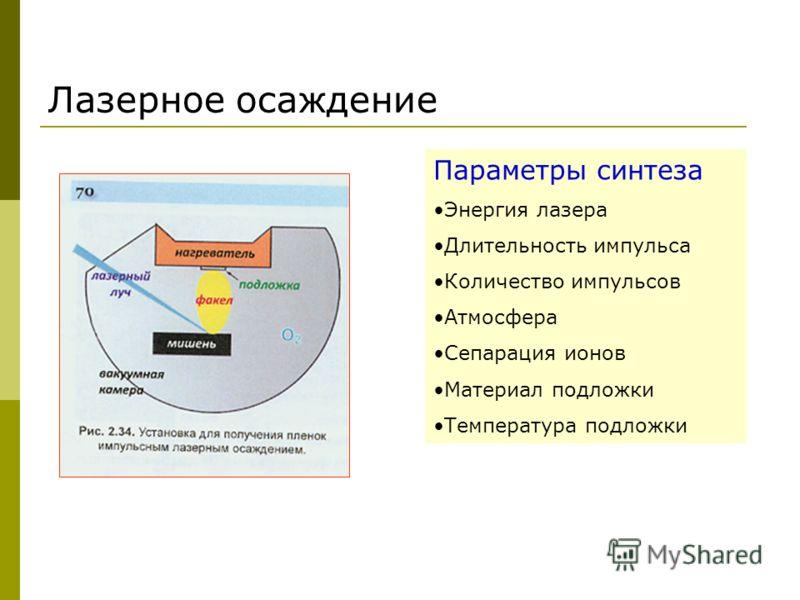 Лазерное осаждение Параметры синтеза Энергия лазера Длительность импульса Количество импульсов Атмосфера Сепарация ионов Материал подложки Температура подложки
