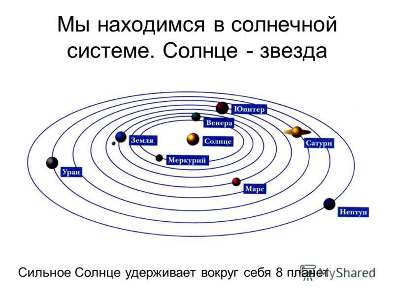 Мы находимся в солнечной системе. Солнце - звезда Сильное Солнце удерживает вокруг себя 8 планет