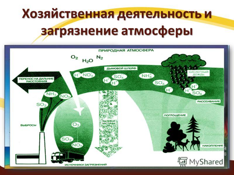 Хозяйственная деятельность и загрязнение атмосферы В результате хозяйственной деятельности человека изменяется газовый состав и запыленность нижних частей атмосферы.