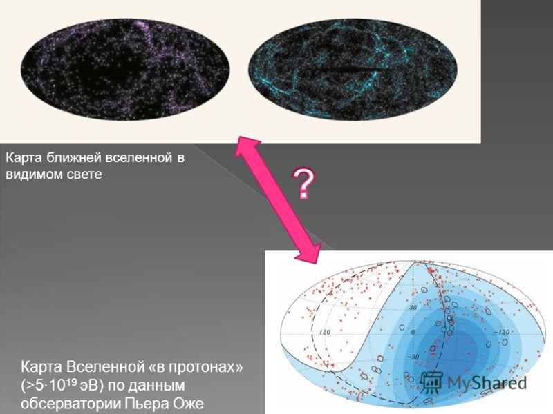 Карта ближней вселенной в видимом свете Карта Вселенной «в протонах» (>5·10 19 эВ) по данным обсерватории Пьера Оже