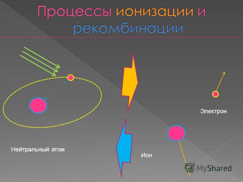 Нейтральный атом Ион Электрон