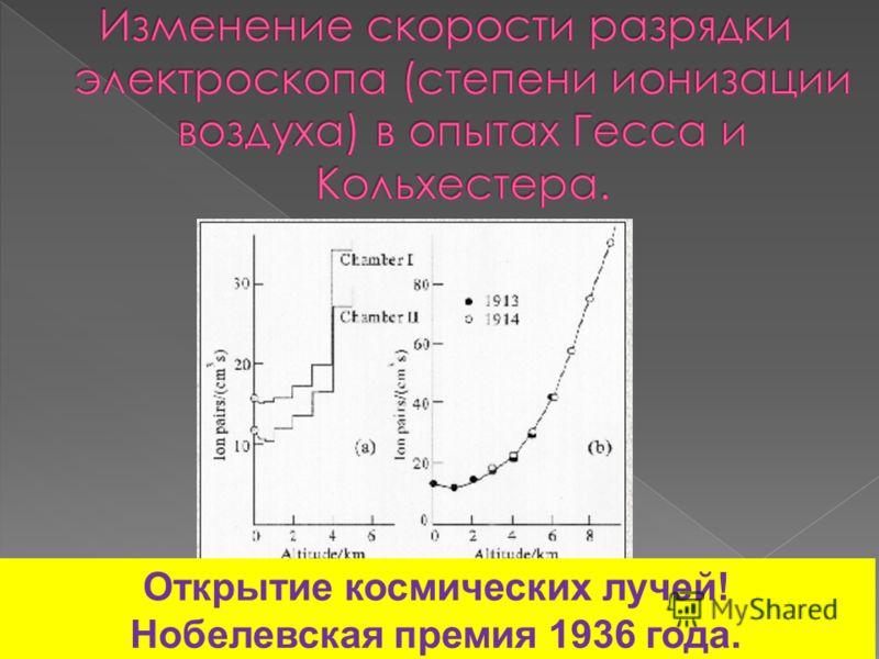 Открытие космических лучей! Нобелевская премия 1936 года.