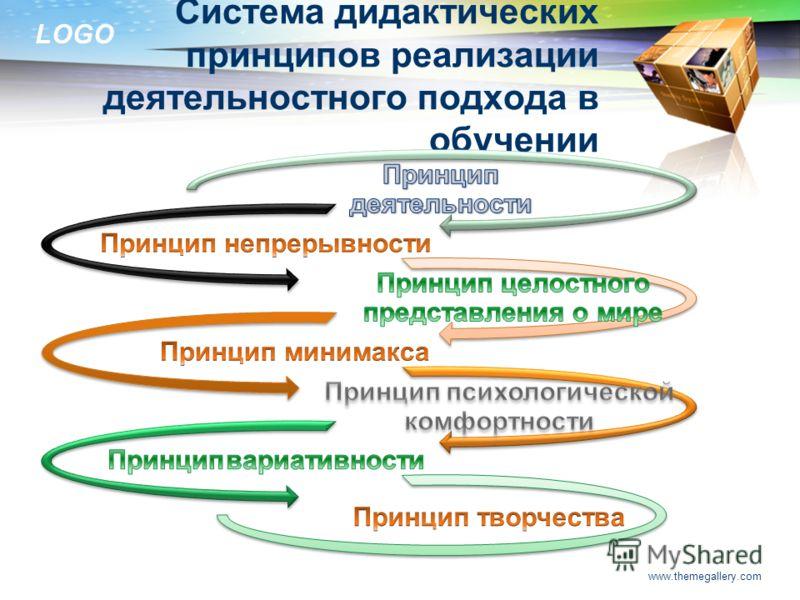 LOGO Система дидактических принципов реализации деятельностного подхода в обучении www.themegallery.com