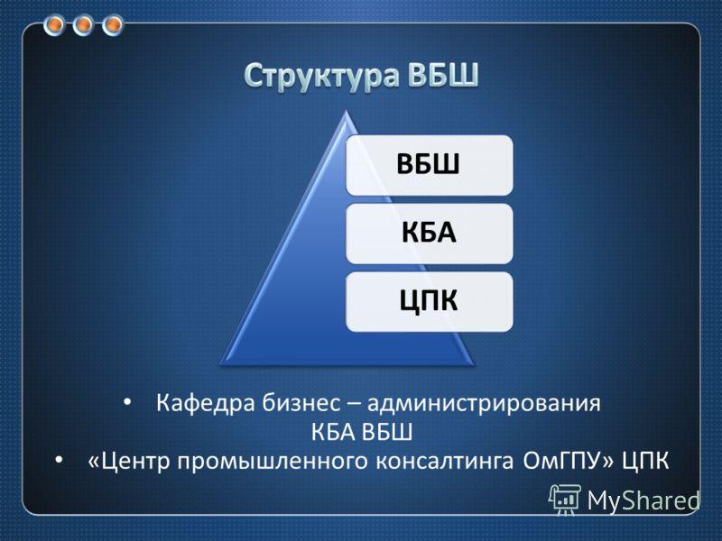 Кафедра бизнес – администрирования КБА ВБШ « Центр промышленного консалтинга ОмГПУ » ЦПК ВБШКБАЦПК