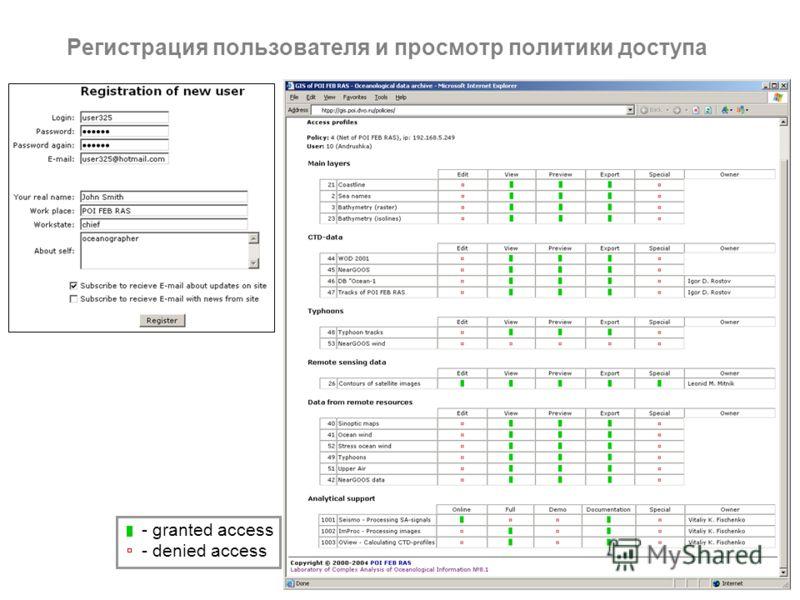 Регистрация пользователя и просмотр политики доступа - granted access - denied access