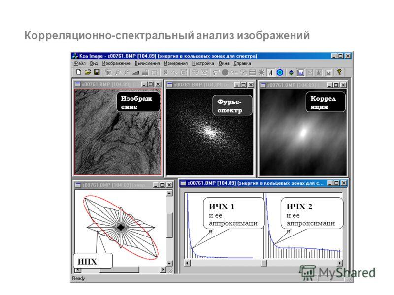 Корреляционно-спектральный анализ изображений ИПХ ИЧХ 1 и ее аппроксимаци я ИЧХ 2 и ее аппроксимаци я Изображ ение Фурье- спектр Коррел яция