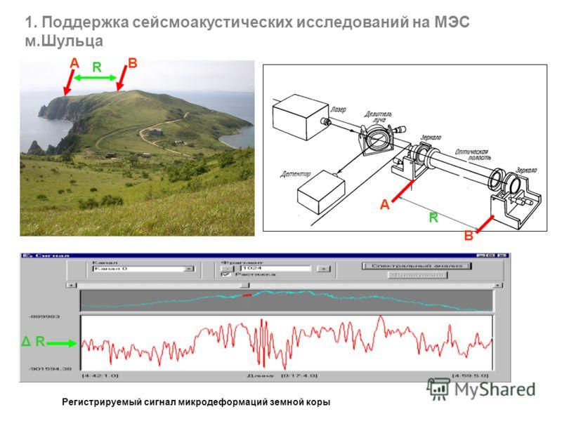 1. Поддержка сейсмоакустических исследований на МЭС м.Шульца Регистрируемый сигнал микродеформаций земной коры B AB A R R Δ R