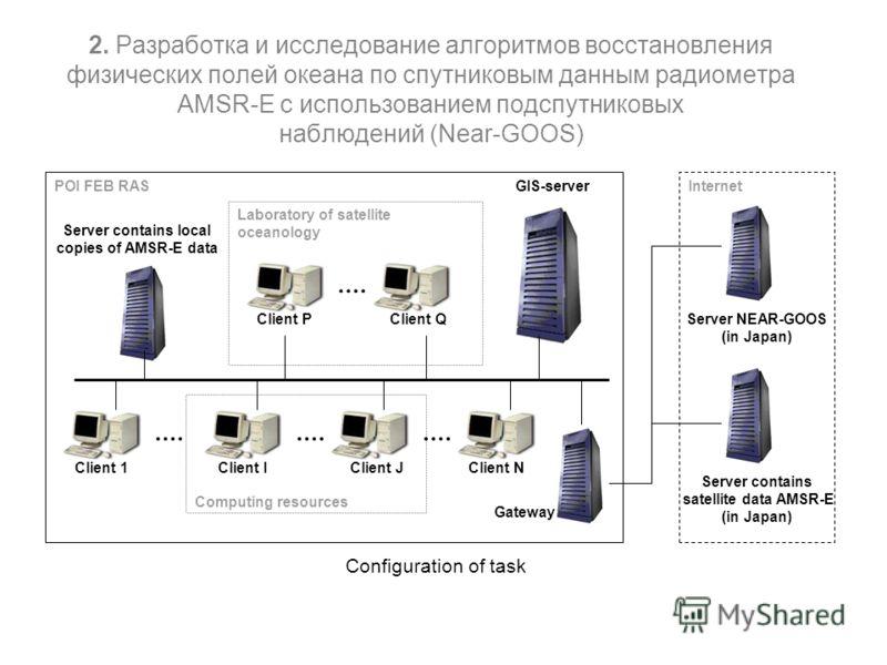 2. Разработка и исследование алгоритмов восстановления физических полей океана по спутниковым данным радиометра AMSR-E с использованием подспутниковых наблюдений (Near-GOOS) Configuration of task POI FEB RAS GIS-server Server contains local copies of