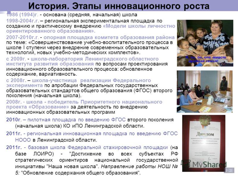 1986 (1994)г. - основана (средняя, начальная) школа 1998-2004г.г. – региональная экспериментальная площадка по созданию и практическому внедрению «Модели школы личностно ориентированного образования». 2007-2010г.г. - опорная площадка комитета образов