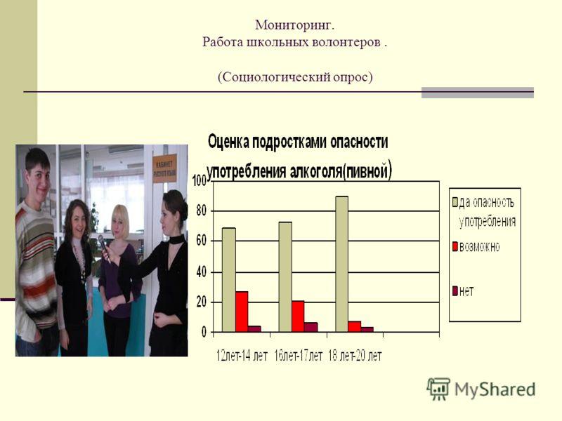 Мониторинг. Работа школьных волонтеров. (Социологический опрос)