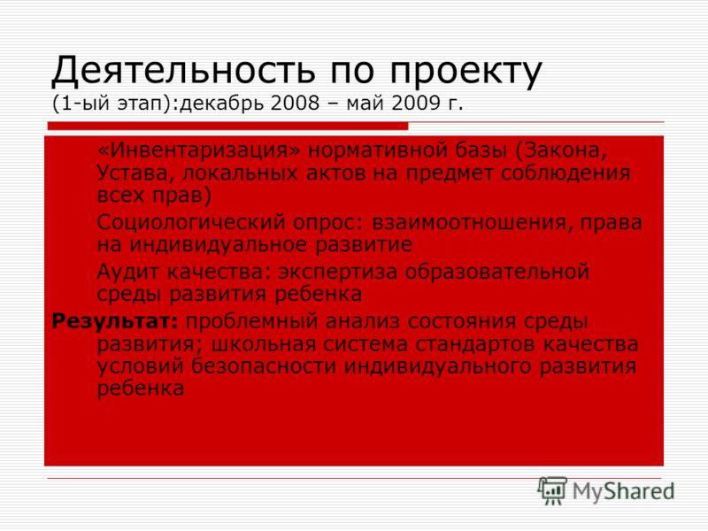 Деятельность по проекту (1-ый этап):декабрь 2008 – май 2009 г. 1.«Инвентаризация» нормативной базы (Закона, Устава, локальных актов на предмет соблюдения всех прав) 2.Социологический опрос: взаимоотношения, права на индивидуальное развитие 3.Аудит ка