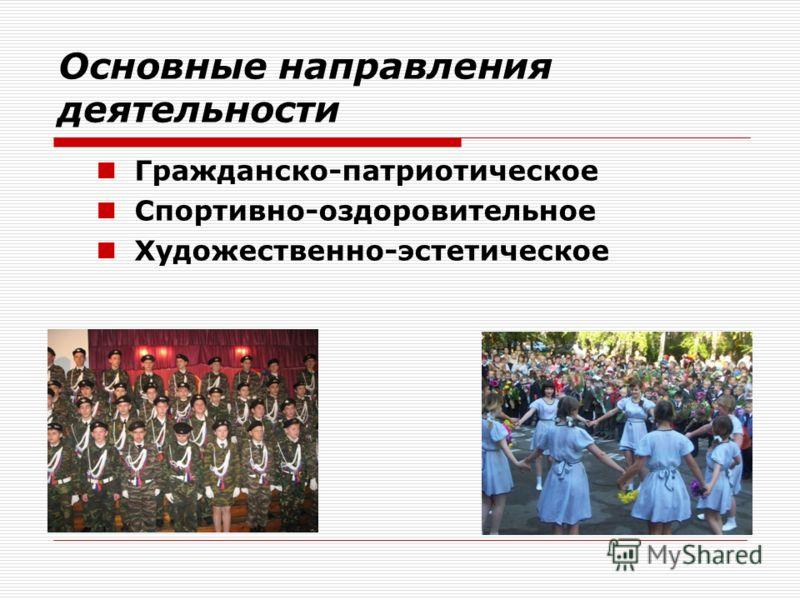 Основные направления деятельности Гражданско-патриотическое Спортивно-оздоровительное Художественно-эстетическое