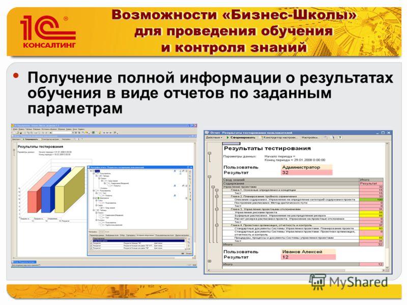 Возможности «Бизнес-Школы» для проведения обучения и контроля знаний Получение полной информации о результатах обучения в виде отчетов по заданным параметрам
